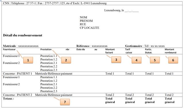 Detail Du Remboursement Cns Luxembourg