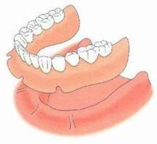 Prothèses dentaires — CNS    Luxembourg de3b797c7732